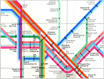 Nyc subway map bdfm online